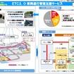 ETC2.0車両運行管理支援サービスに関する社会実験