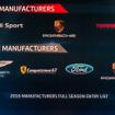 フォードの参戦で、今年のLMGTE-Proクラスはアストンマーティン、フェラーリ、ポルシェとの四つ巴の戦いに。