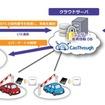 システムの概念図