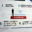 地域の「稼ぐ力」を引き出す一般社団法人組織「豊岡DMO」設立会見(東京・大手町、2月19日)