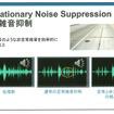 定常音と非定常音を効率よく抑制して音質を向上させる