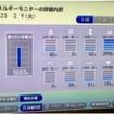 MIDEAS屋内のHEMS画面に表示された非接触給電システムの電力使用状況