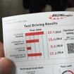 高得点をたたき出すのは案外難しい。自分の運転の評価は持ち帰ることができる。