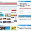 JAL海外ホテル一括検索機能のリニューアルポイント