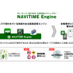 NAVITIME Engine
