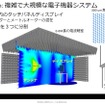 Ansys HFSS Mesh Fusion発表