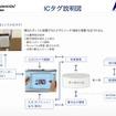ICタグの説明図。カメラやタブレットを用いた入力をデータベースで管理し、他車に配信する。