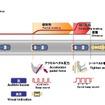 60km/hから衝突を回避できる「衝突回避支援コンセプト」
