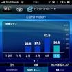 e-Connect for PHVでは燃費グラフとエコ運転スコアが一目で確認できる