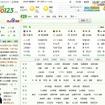 中国版「hao123」。日本のものと細部のデザインが異なる