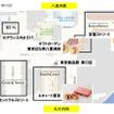 東京駅のエキナカお土産ランキング…東京駅でしか買えない限定品も