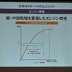 ホンダ次世代スポーツ400ccエンジン技術説明会