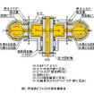 円弧動ピストンの内部断面構造