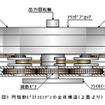 円弧動ピストンエンジンの全体構造