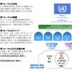 国連欧州経済委員会自動車基準調和世界フォーラム(WP29)第162回会合