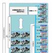 水素ステーション事業の体制(首都圏)