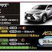 レクサス NX(26.9点)