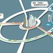『ETC2.0』による賢い経路選択イメージ