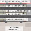 富山駅停留場の平面図。2本を軌道を挟み込むようにして3面のホームが設けられる。
