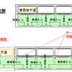 阪神梅田駅の横断面図。現在の2・3番線降車ホームと3・4番線乗車ホームを統合する形でホームを拡大する。