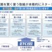 ETC2.0が取り組む4つの「賢い取組」