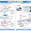 トラック輸送の最適化を図る「賢い物流管理」