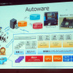 東京・六本木で開催されたZMPフォーラム(8月25~27日)のようす。25日には、名古屋大学情報科学研究科の加藤真平准教授による自動運転システム用オープンソフトウェア「Autoware」の解説も実施された