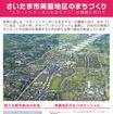 美園地区のスマートシティ化に関する資料