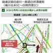 開通区間の並行一般道の渋滞緩和(桶川北本IC~白岡菖蒲IC)
