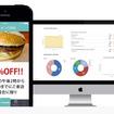 人工知能搭載型ロイヤリティアプリ「タメコ」