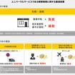 ヤマト運輸が指摘する日本郵便の優遇