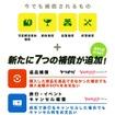 「Yahoo!プレミアム」での新たな補償内容
