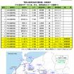 中央自動車道の電気自動車用急速充電サービスステーションの一覧表