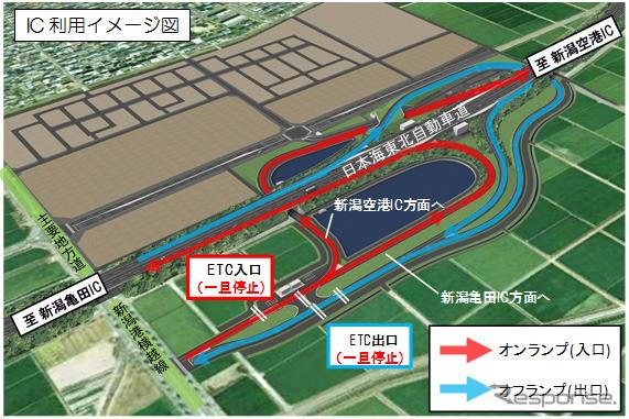 自動車 日本 道 東北 海