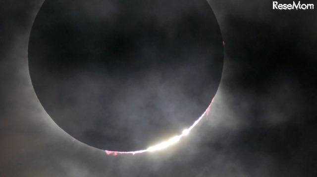 2012年の皆既日食ライブ中継のようす