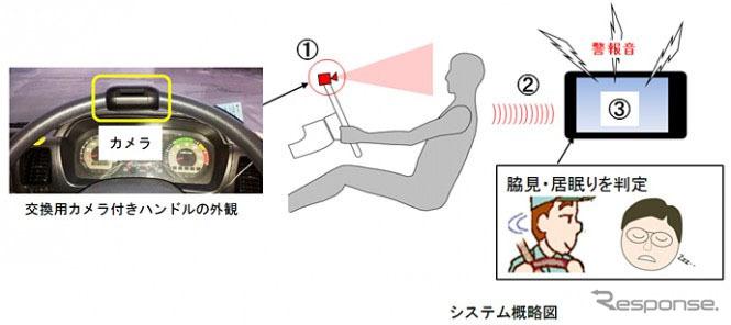 豊田合成 トラック向け脇見・居眠り警報ハンドル