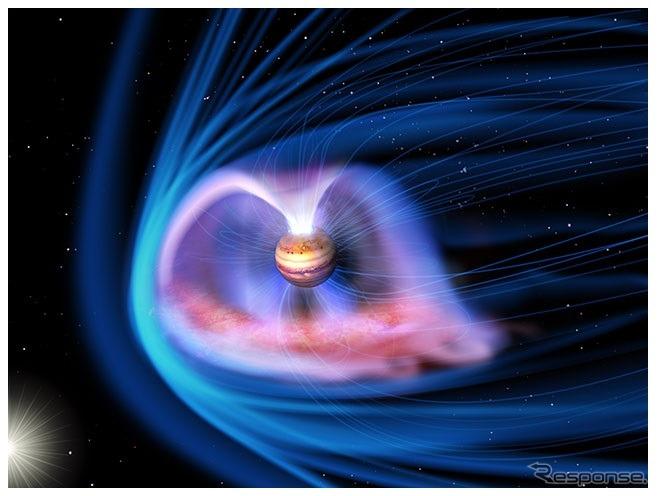 木星極域のX線オーロラが磁力線を介して木星の磁気圏とつながっているイメージ図