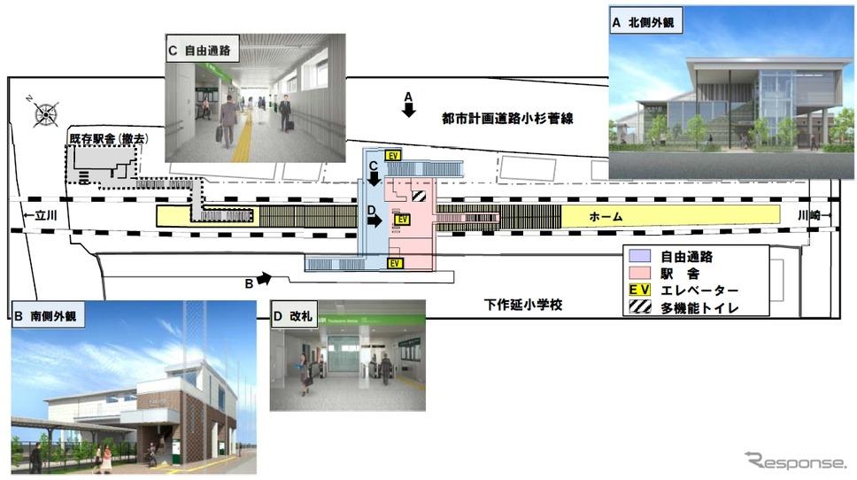 JR東日本、南武線の津田山駅を橋上化…川崎市と工事協定締結 ...