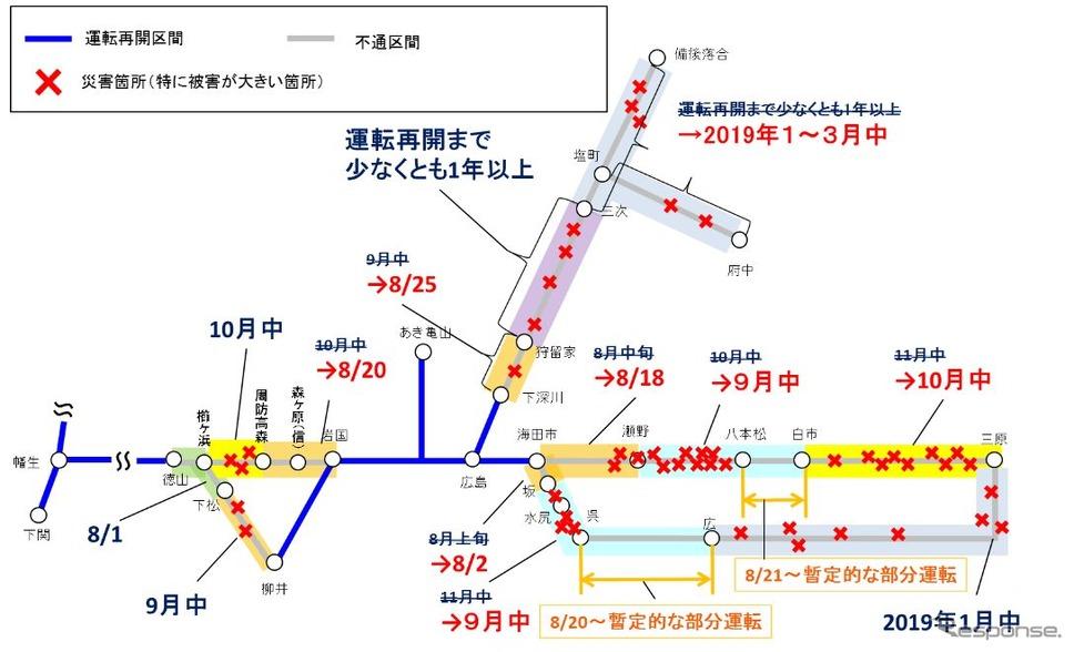 山陽 本線 運行 状況