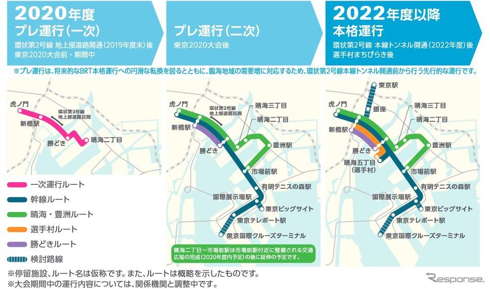 東京都心と臨海地域を結ぶBRTは2020年度からプレ運行…BRTの名称 ...