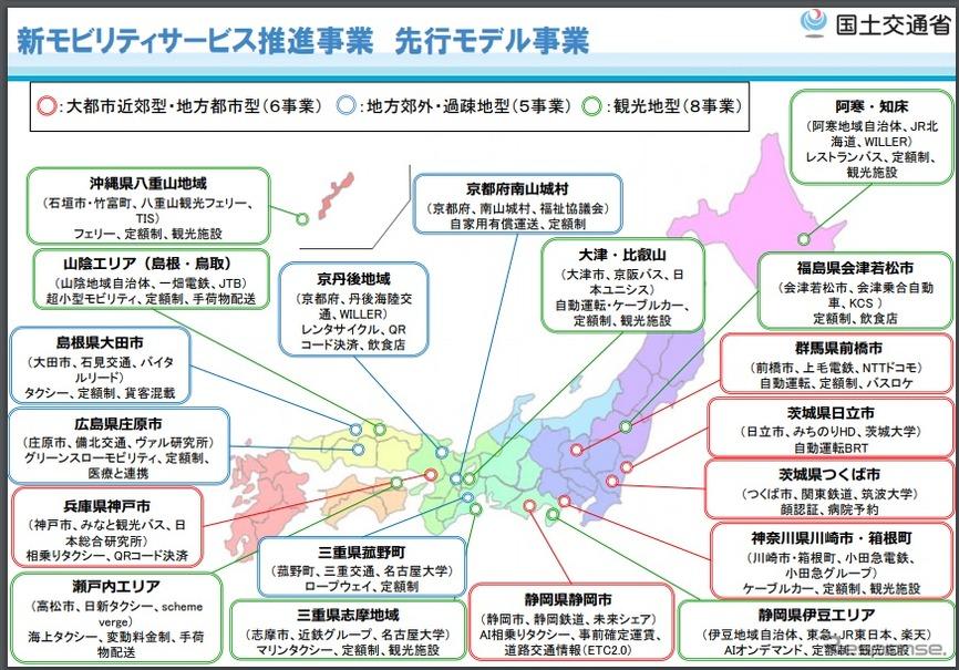 国土交通省、MaaSを先行導入するモデル事業19件を選定 | レスポンス ...