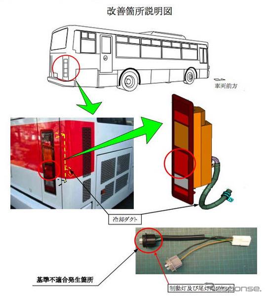 バス ブレーキランプ