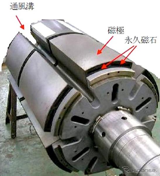 日立、風力発電用永久磁石発電機...