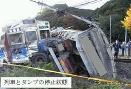 運輸安全委員会、自動車が関わる踏切事故防止の取り組み本を発行 ...