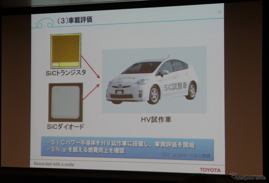 トヨタが20日、ハイブリッド車向けSiCパワー半導体を発表。テスト車にプリウスが使われているが、次期プリウスに向けたものではない。