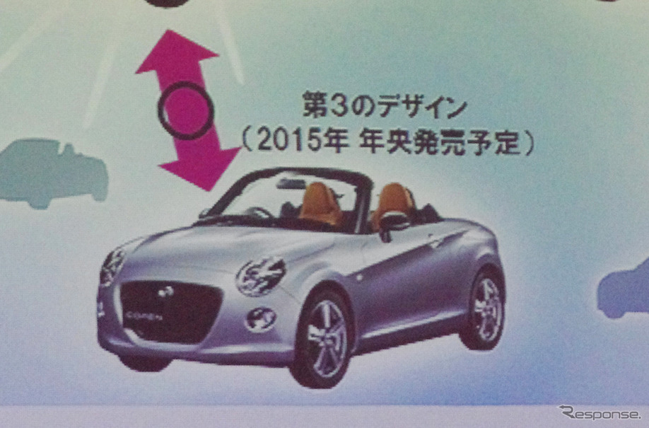 ダイハツ コペン 新型に、旧モデルを彷彿とさせる丸目モデルも追加予定