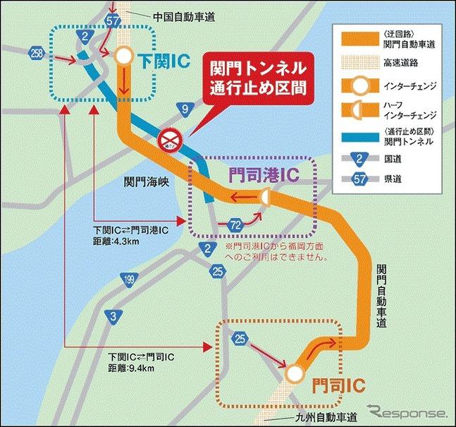 料金 関門 トンネル