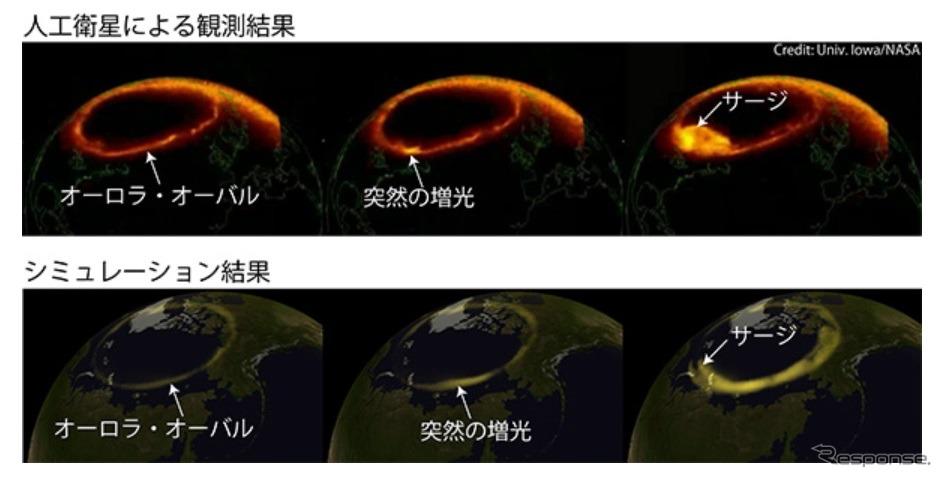 上:人工衛星が撮影した宇宙から見たオーロラ爆発 下:シミュレーションで再現したオーロラ爆発