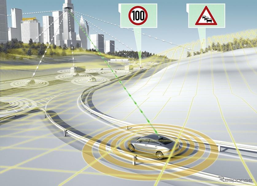 eHoraizonのデモンストレーションを公道で実施