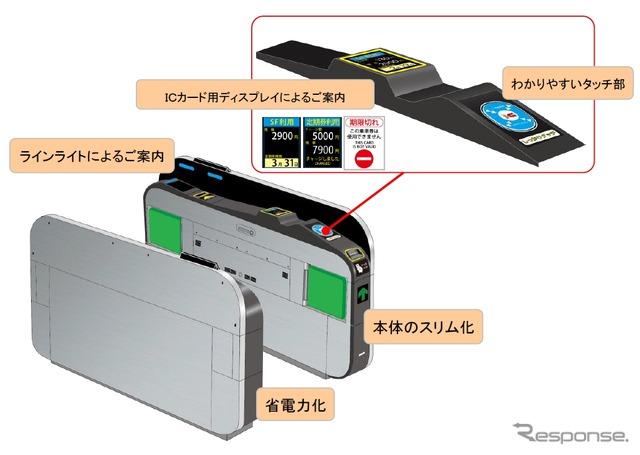 水戸駅に新たに導入された新型改札機。水戸支社は今後、管内全ての自動改札機を新型に更新する予定だ。